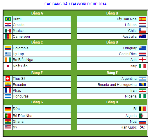 Lich thi dau World Cup 2014 Brazil - 2