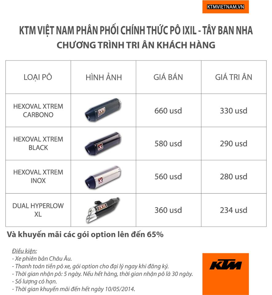 KTM TPHCM 125 ABS 200 ABS 200 Wo ABS 390 ABS 690 11