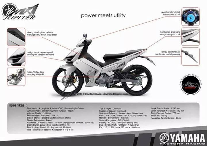 Su that ve hinh anh Exciter 175 Concept vai ngay qua