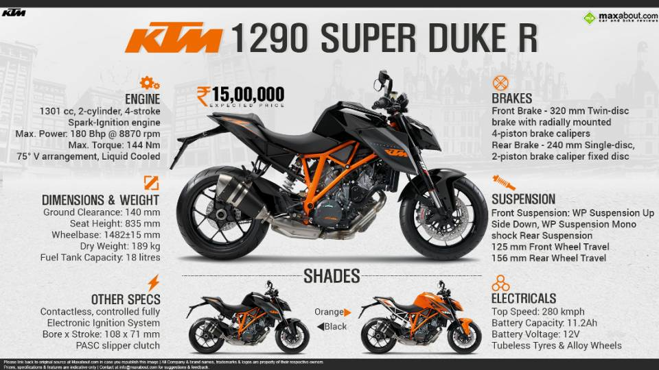 Ke tam lanh nguoi nua can KTM Duke Super 1290 R vs Ducati Monster 1200S - 2