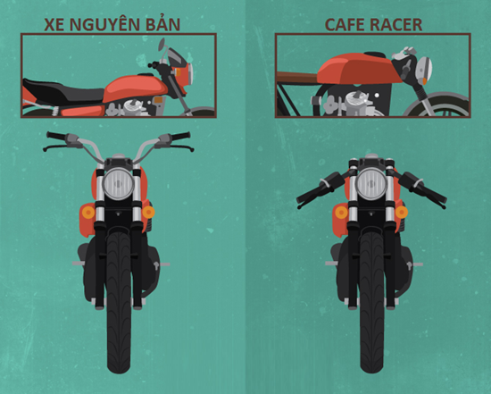 Chia se ve Cafe Racer va tracker - 5