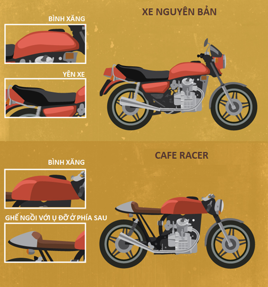Chia se ve Cafe Racer va tracker - 8