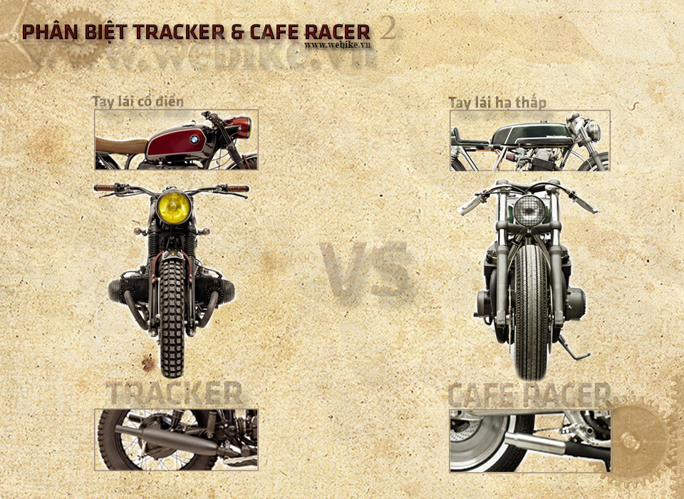 Chia se ve Cafe Racer va tracker - 2