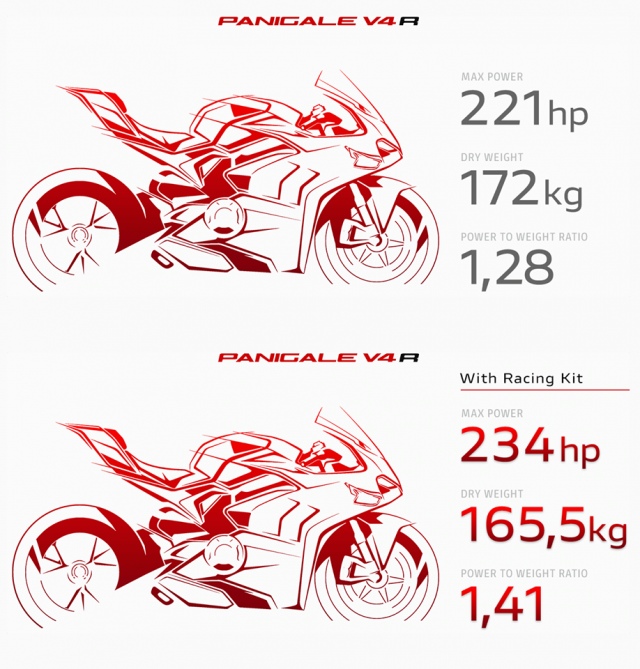 Ducati V4R Panigale 2019 ra mat voi bo canh Carbon dac trung moi - 2